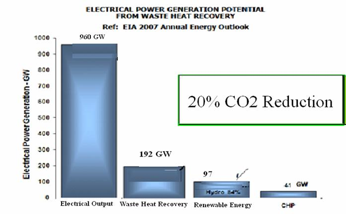 reusable-energy-3