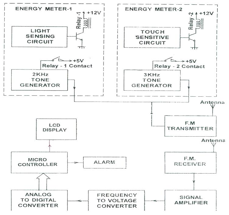 Block-diagram-1