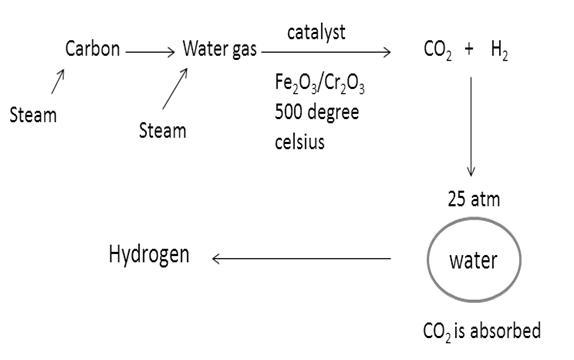 Chemical-5