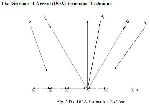 DOA Estimation-1