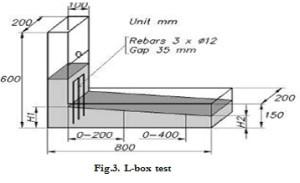 Lbox test