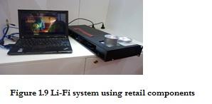 Lifi-Retail