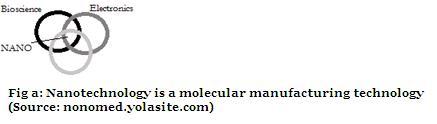 Nanomachines-1