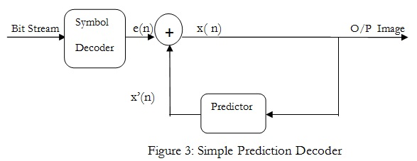 Prediction Decoder
