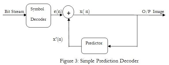 Prediction Decoder
