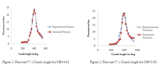Simulation Model For Cylinder Pressure And Investigating The
