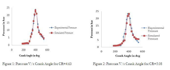 Pressure vs Crank Angle -1