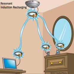 Resonent Charging