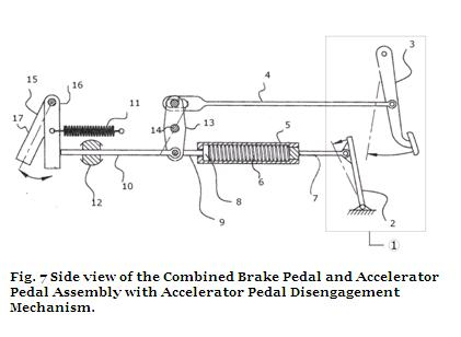 Side View of Brake Pedal