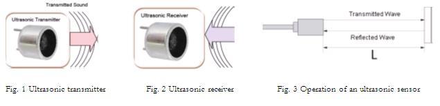 Ultrasonic Transmitter