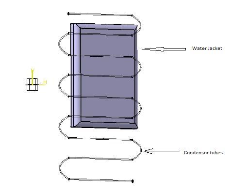 Waterjacket