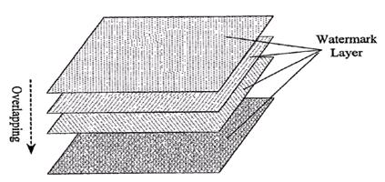 Watermark Layer