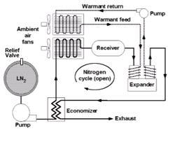 Zero-emission-2