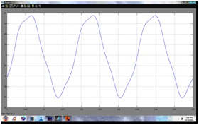 Current through distribution line-11