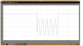 DC-link voltage variation during the fault