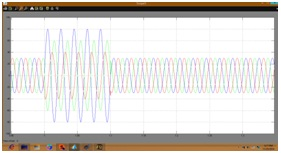 The instantaneous output filter voltage waveform