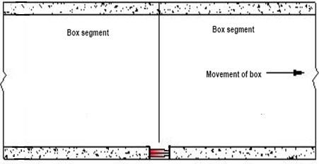 precast box
