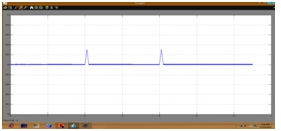 simulation results for inverting mode Frequency